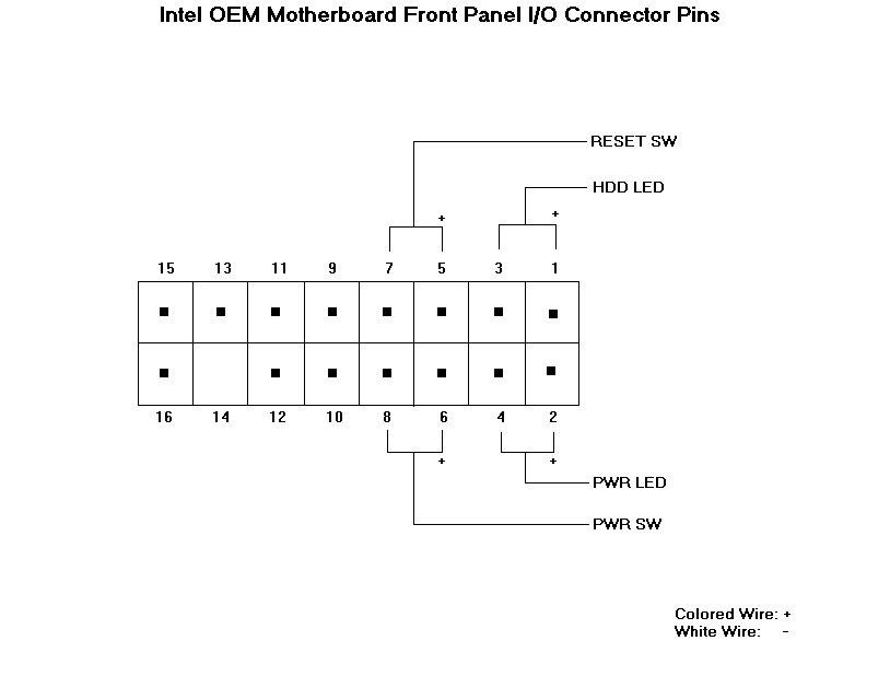 lenovo thinkcentre m91p is6xm array - lenovo thinkcentre a70 motherboard  manual rh pzaptadaek