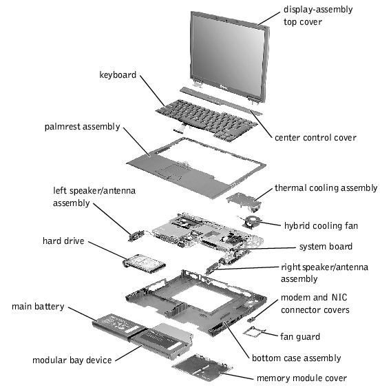 Removing And Replacing Parts   Dell Latitude C600  C500
